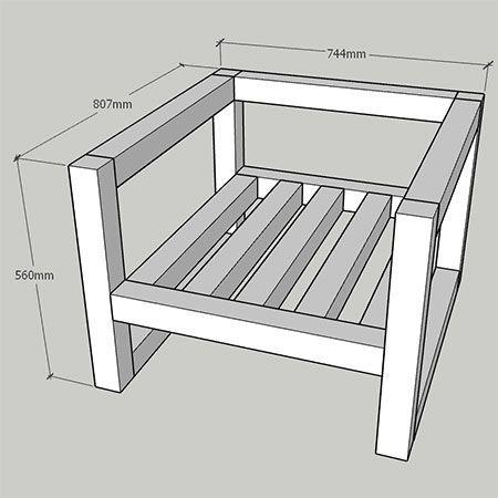 diagram   deco en 2019   Idées de meubles, Mobilier de salon ...