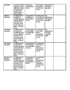 Project Rubric Design Your Own Dream House For Career Research Paper