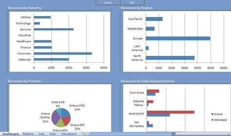 Sample Incident Report Letter Word u2013 Excel Templates ExcelTemp - incident facilitator resume