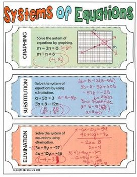 Systems Of Equations 2 Variable Doodle Graphic Organizer