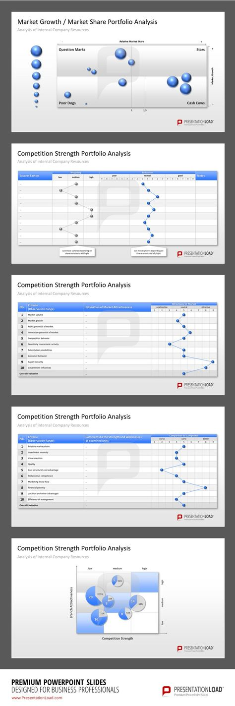 Professional PowerPoint Agenda Template Agenda with 5 items and - competitive market analysis template