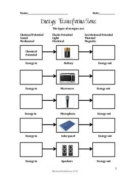 Energy Transformation Worksheet | energy | Worksheets, Interactive ...