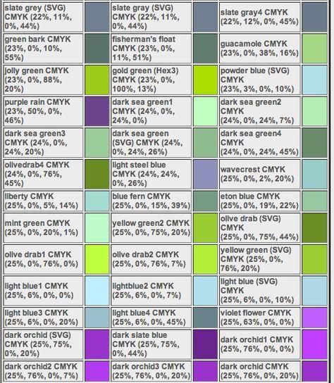 Pantone Designs CMYK Color Chart LINK Http\/\/pantonedesigns   Cmyk Color  Chart