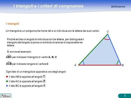 1 I Triangoli Definizione Triangoli Triangolo Isoscele Tecnologia Didattica