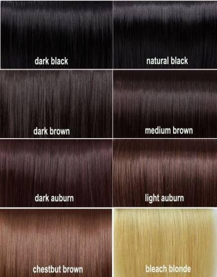 30++ Natural hair color chart ideas info