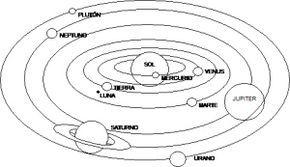 Fichas Sobre El Sistema Solar Sistema Solar Para Colorear