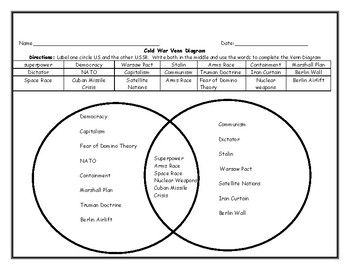 Cold War Venn Diagram With Word Bank And Answer Key Venn Diagram Word Bank Answer Keys