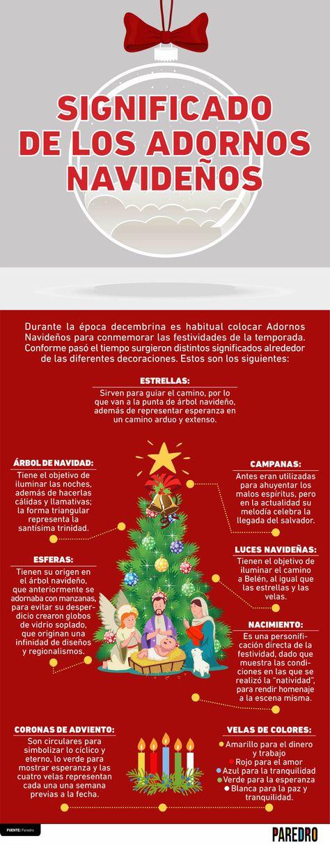 140 Ideas De Navidad En 2021 Navidad Fondos Navidad Navideño