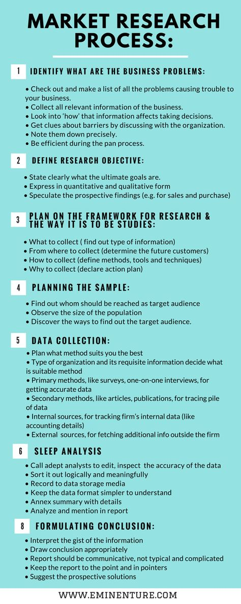On-page SEO Checklist and Fundamentals - Tech Help Canada - business report sample