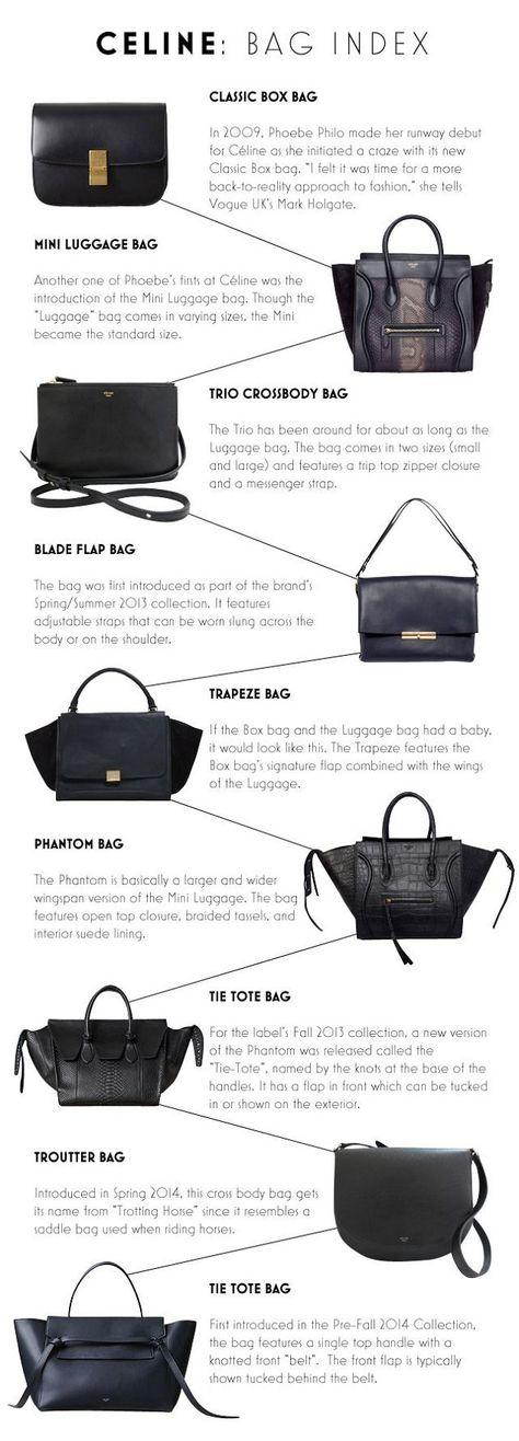 Die 423 besten Bilder zu Fashion accessories | Taschen