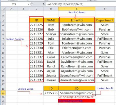 How To Use Vlookup Formula In Excel Excel Microsoft Excel