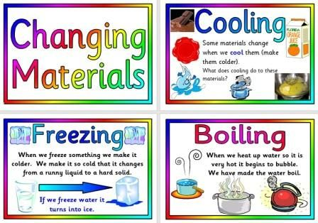 A Collection Of Printable Teaching Resources Science Resources For Schools In 2021 Teaching Materials Science Science Teaching Resources Printable Teaching Resources Free printable science worksheets ks1