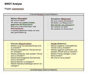 Hier Finden Sie Eine Kostenlose Swot Analyse Vorlage Im Word Format Doc Eine Swot Analyse Dient Primar Einer Betrieblichen O Swot Analyse Swot Vorlagen Word