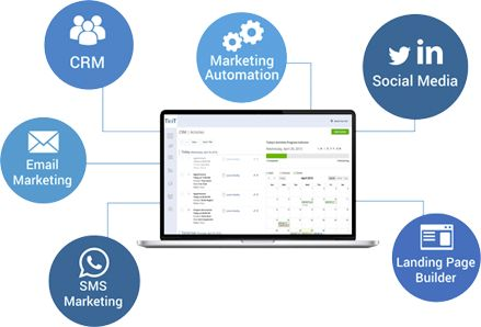 Choosing Online Marketing Services
