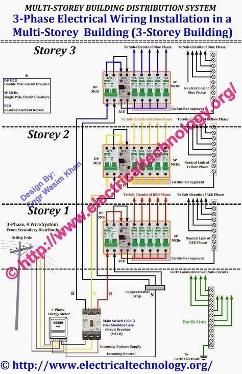 3 Phase Electric Motor Wiring Diagram Pdf Free Sample Detail Home Electrical Wiring Electrical Wiring House Wiring