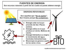 Maestra De Primaria Energías Renovables Y No Renovables Lomce Renovables Y No Renovables Energía Renovable Fuentes De Energia Renovable