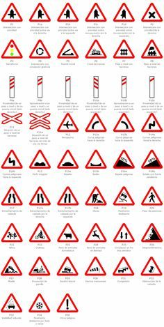 Señales De Advertencia De Peligro All Traffic Signs Traffic Signs And Symbols All Road Signs