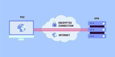 45dd2512820a42c773948d15c41a8432 - Why Is Internet Slow With Vpn
