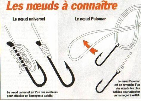 Les Noeuds Sur Hamecon Roro33 Noeud Peche Peche Nœuds De Peche