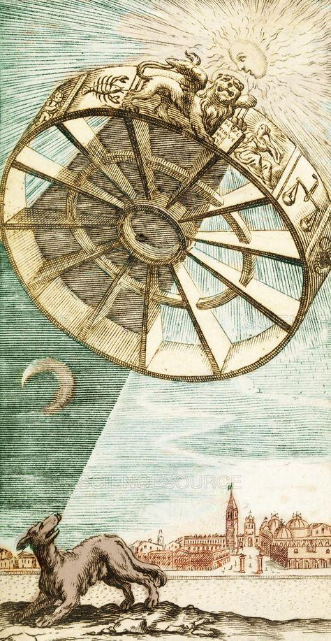 Wheel of Fortune Descending, 1657