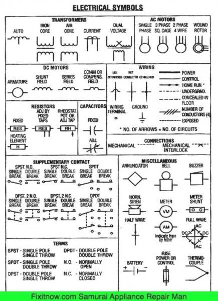 Schematic Symbols Pdf Electrical Symbols Electrical Wiring Diagram Electrical Circuit Diagram