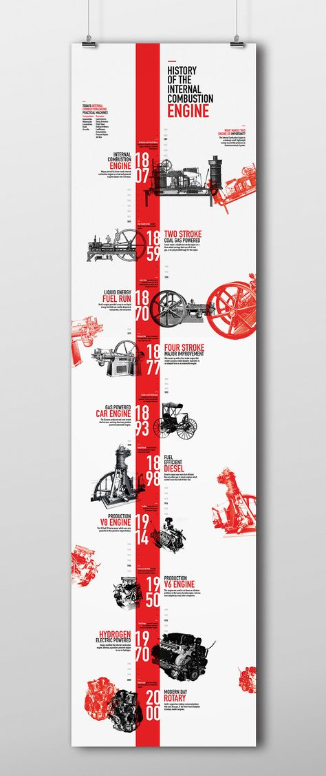 15+ Timeline Infographic Design Examples & Ideas /// History Of The Combustion Engine Infographic Timeline Example