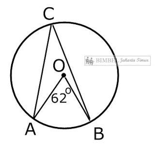 Soal Sudut Pusat Dan Sudut Keliling Lingkaran Https Ift Tt 397qhuy Lingkaran Sudut