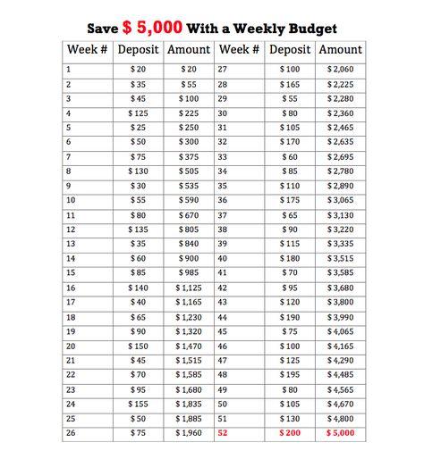https://i.pinimg.com/474x/46/16/1d/46161d74b63166f858488a93a81bfd26--money-saving-challenge-savings-challenge.jpg