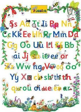 Jolly Phonics Letter Sound Poster Download