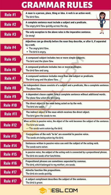 18 Basic Grammar Rules: English Sentence Structure • 7ESL