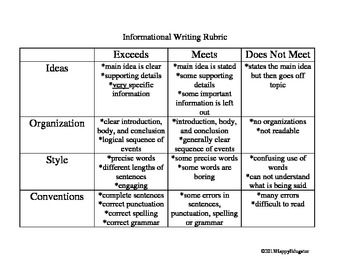 Informational text writing rubric rubrics texts and language arts