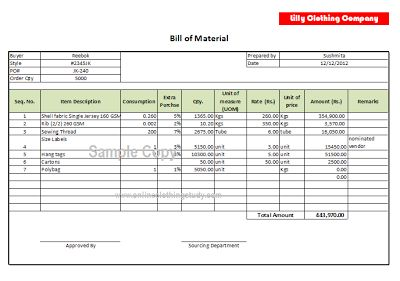 Sample format/template of a Bill of material used in garment cost estimation.