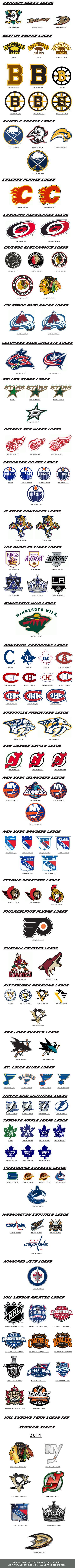 NHL Logo Design - Infographics -