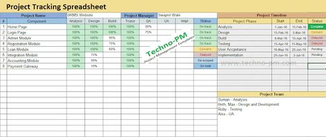 Multiple Project Tracking Template Excel Download Project