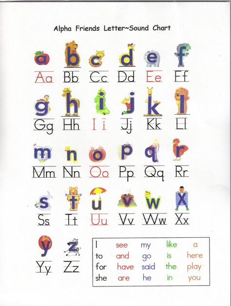graphic relating to Alphafriends Printable titled Master the Letters