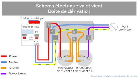 SCHEMA TELERUPTEUR Science\/Technique Pinterest