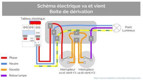 SCHEMA TELERUPTEUR Science Technique Pinterest - Schema Tableau Electrique Maison