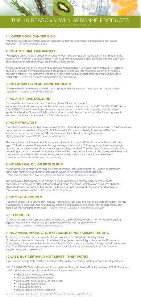 The more we know and learn, the more we LOVE Arbonne! Health