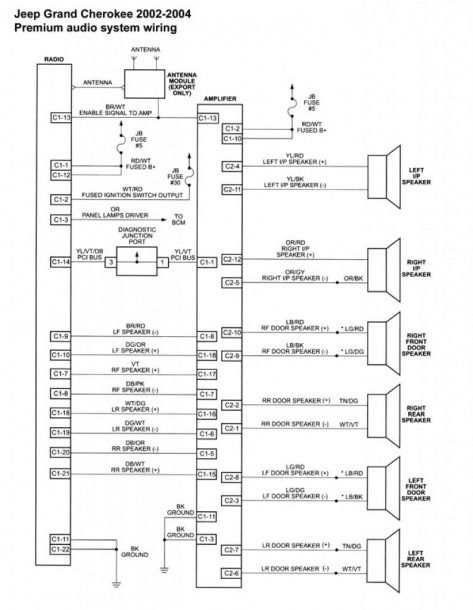 1997 Jeep Grand Cherokee Limited Speaker Wiring Diagram Di 2020