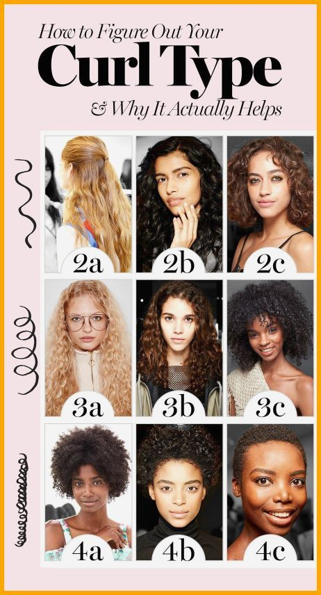 Hairstylestrends Me Curly Hair Styles Naturally Hair Styles Types Of Curls