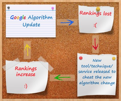 New Search Algorithm Update Targets Web Spam