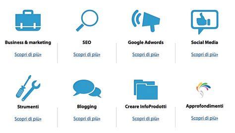 Modello di Business: Rivendita di prodotti affiliati - Sito Web: SeoWebMarketingStrategico - http://www.seowebmarketingstrategico.com/