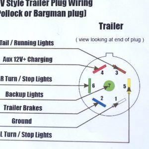 [QNCB_7524]  Free Wiring Diagrams.com Unique Wiring Diagrams Free Weebly Diagram  Schematic Wiring - Thebrontes.co U… | Car audio installation, Electrical  wiring diagram, Diagram | Weebly Free Ford Wiring Diagrams |  | Pinterest