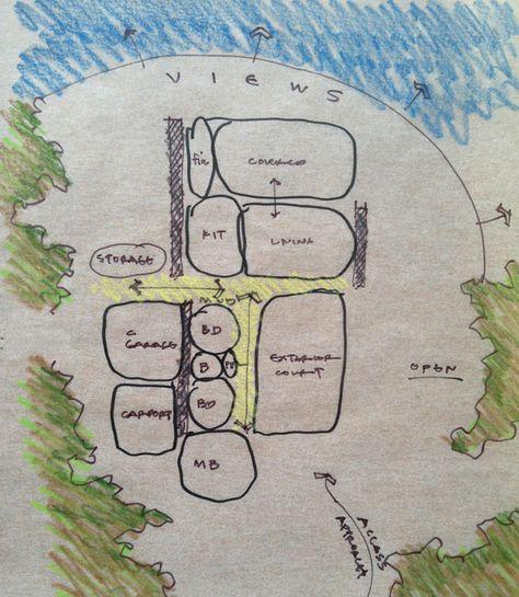 schematic design bubble diagram Life of an Architect - küchenarbeitsplatte online bestellen