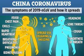 Treatment News For Coronavirus