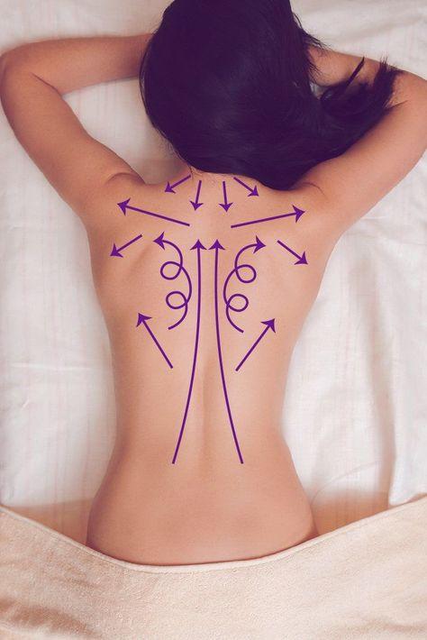 Instructions pour le massage: Comment masser correctement?   desire.de #Comment #correctement #desirede #Instructions #massage #masser #pour