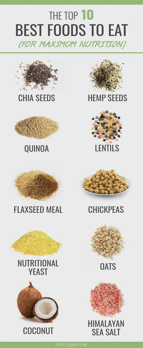 nutrition and metabolism, #nutrition meal planning