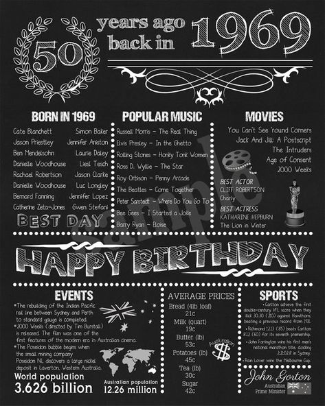 4cb88401d6e78 List of Pinterest 1969 birthday poster pictures   Pinterest 1969 ...