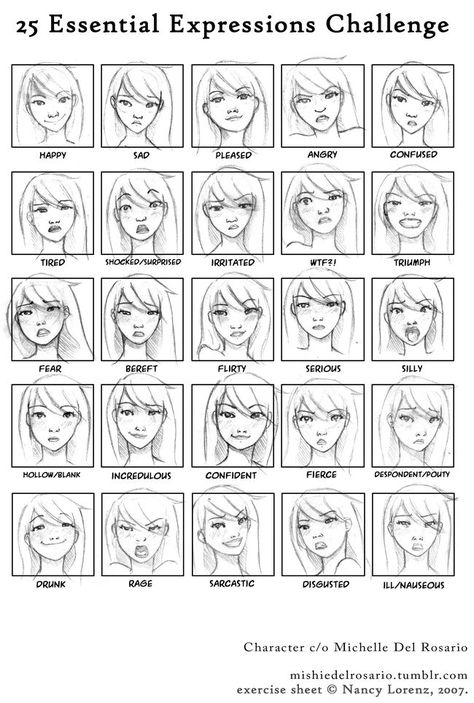25 essential facial expressions challenge. This will happen... eventually.