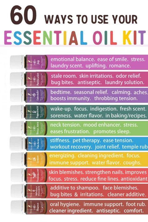 Young Living Essential Oils Starter Kit - familyfreshmeals.com
